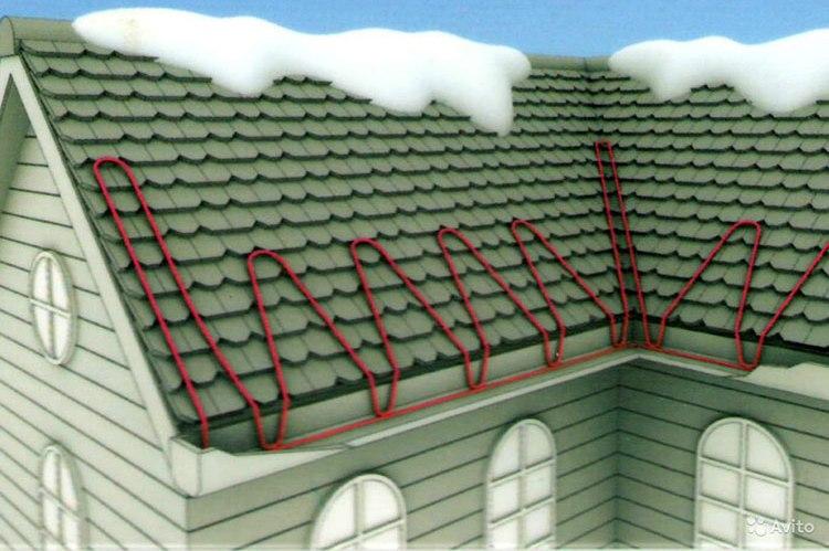 общая схема монтажа обогрева крыши
