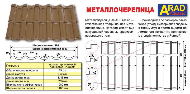 Характеристики металлочерепицы арад