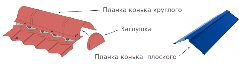 Полукруглый и плоский конек