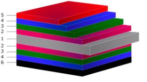 Структура покрытия планки для металлочерепицы