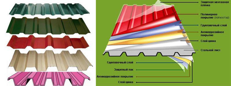 Формы и конструкция листа