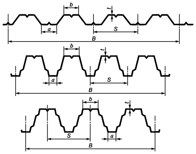 Разновидности форм листа