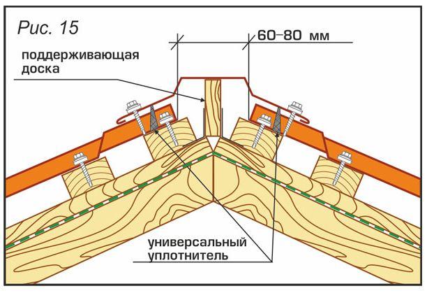 Как сделать конек на шатровой крыше 12