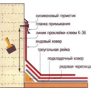 Защитный элемент для мягкой кровли
