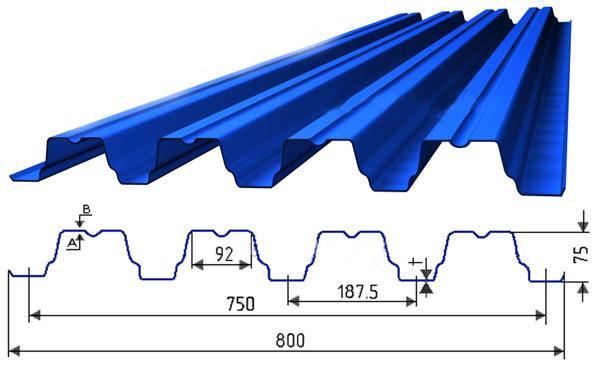 Форма и размеры листа