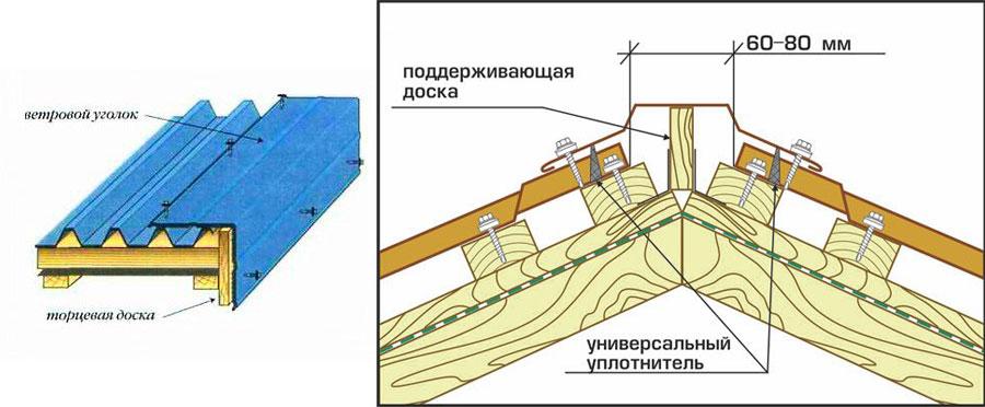 Авто шумоизоляция в дзержинске нижегородской