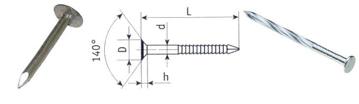 Конструкция крепежного элемента