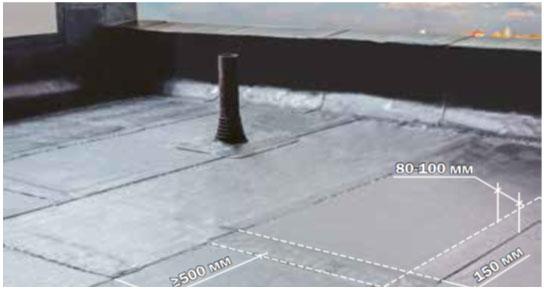 Укладка полотен наплавляемого материала